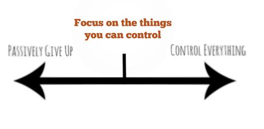 control diagram